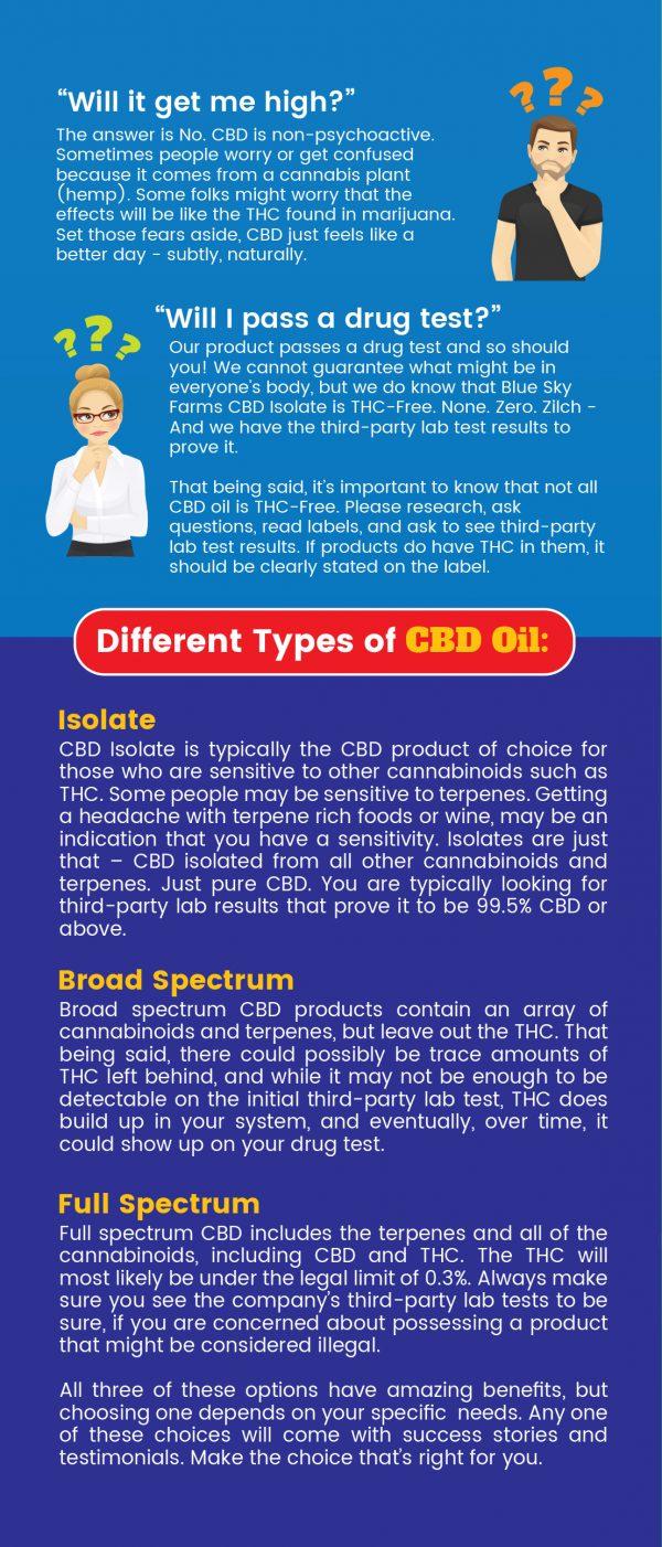 CBD Benefits Brochure ~ 100ct