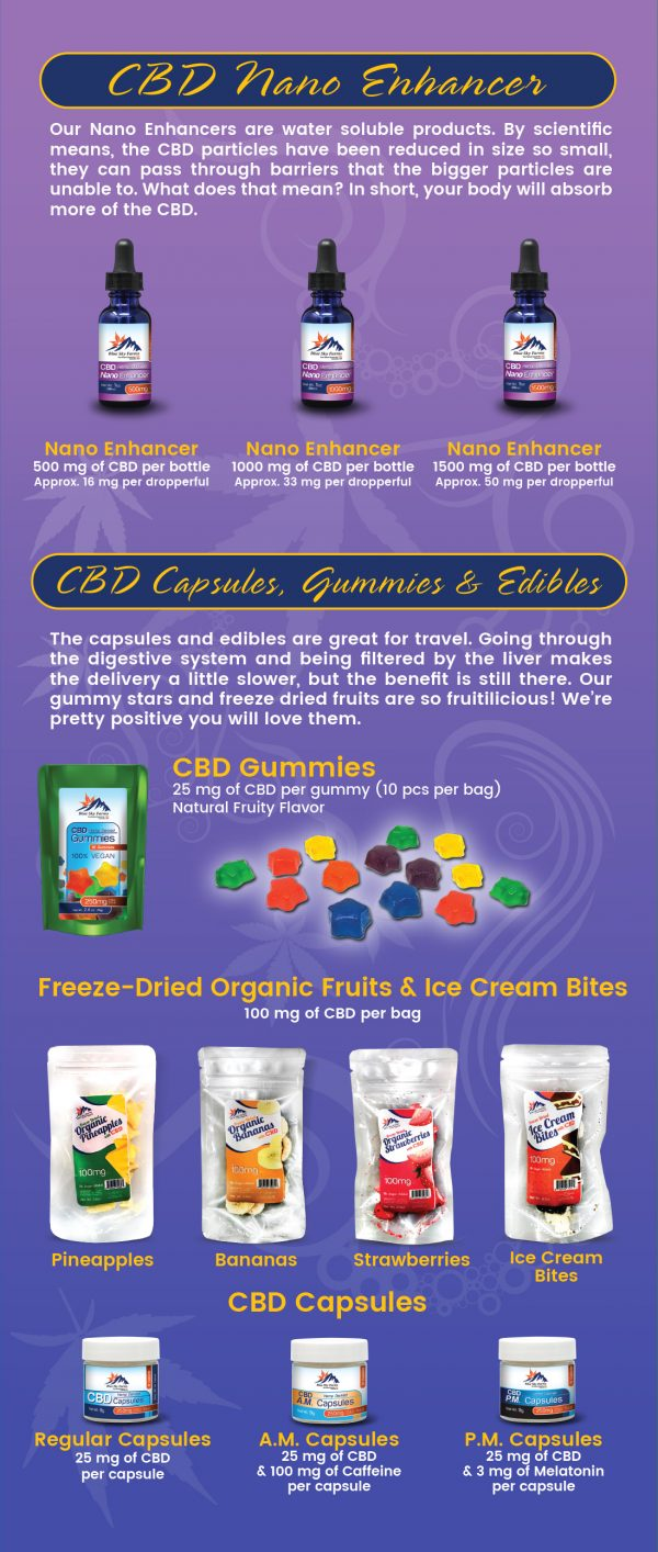 CBD Products Brochure ~ 100ct